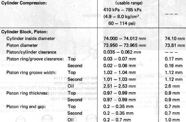 Piston dimensions specs