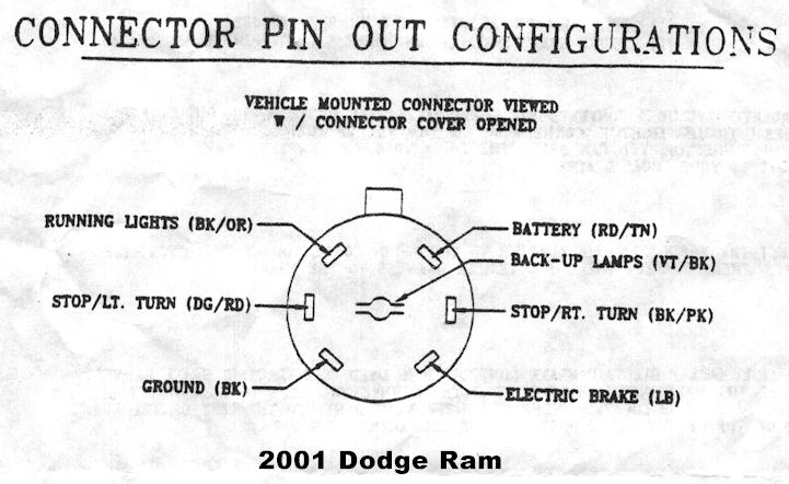 7 wire trailer cable diagram dodge 7 wire trailer wiring diagram gmc trailer tow kit instructions - 2001 dodge #13