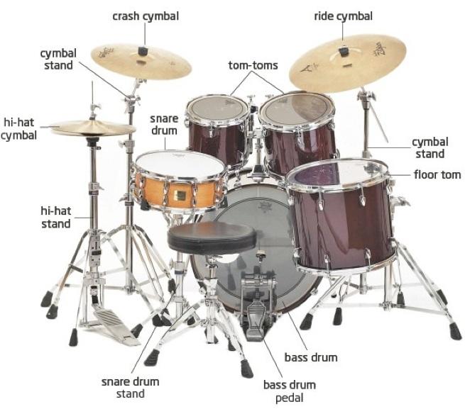 drum lessons. Black Bedroom Furniture Sets. Home Design Ideas
