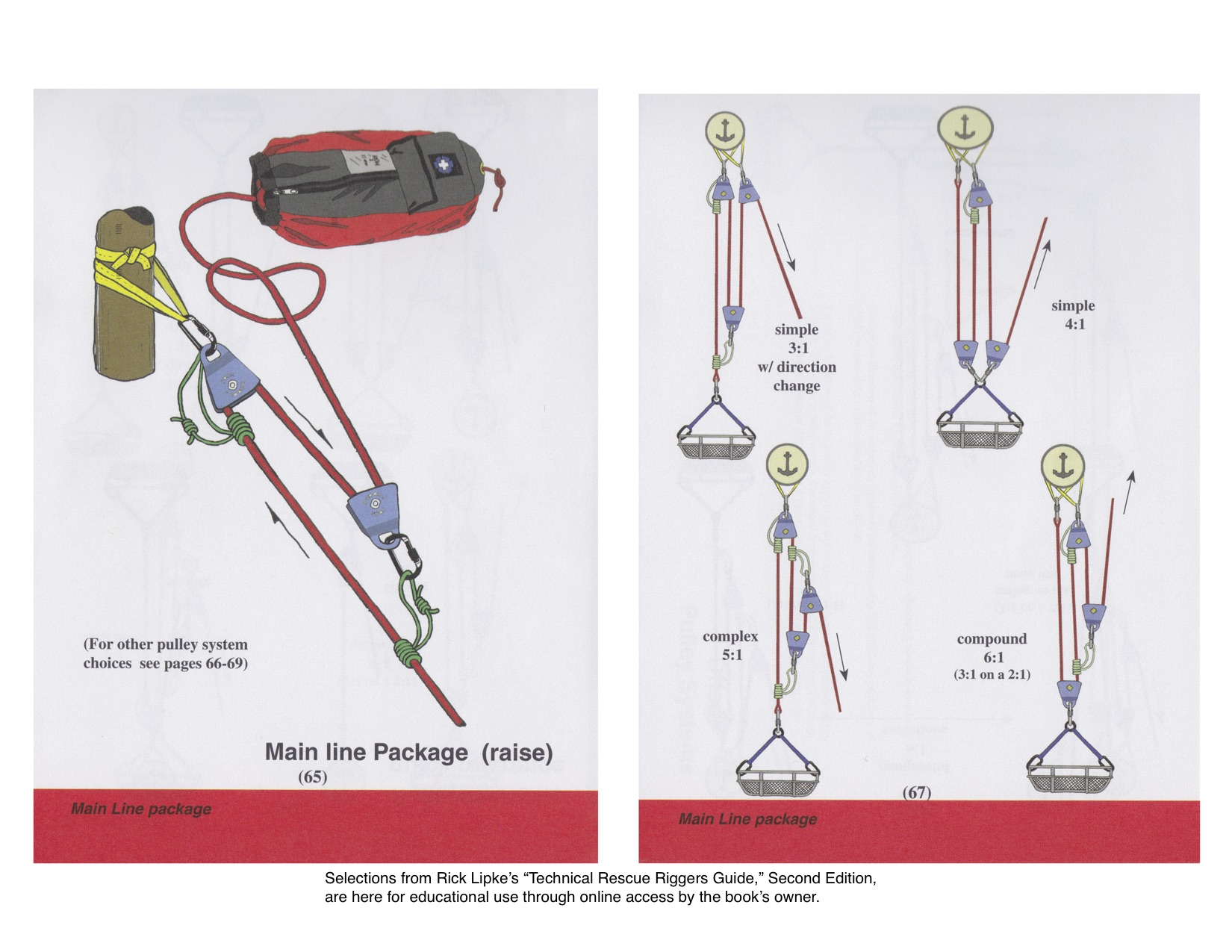 some sar links rh user xmission com technical rescue riggers guide pdf technical rescue riggers guide by rick lipke